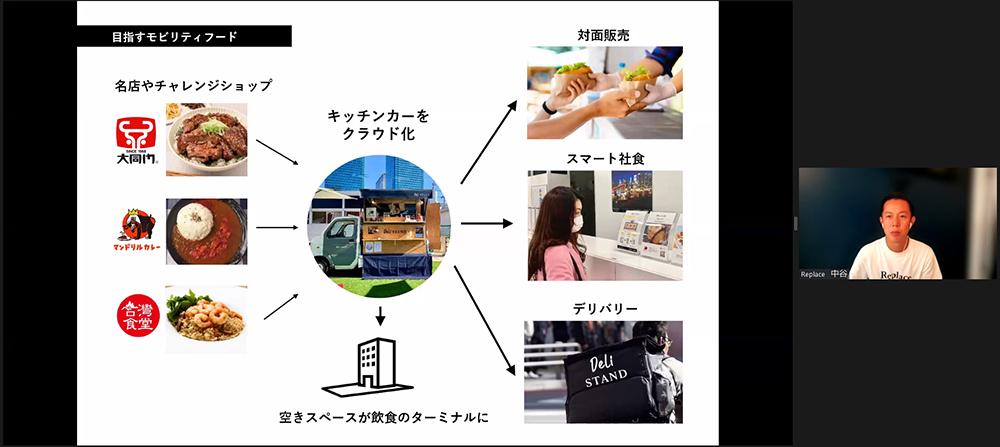 株式会社Replace 中谷 タスク 氏の発表